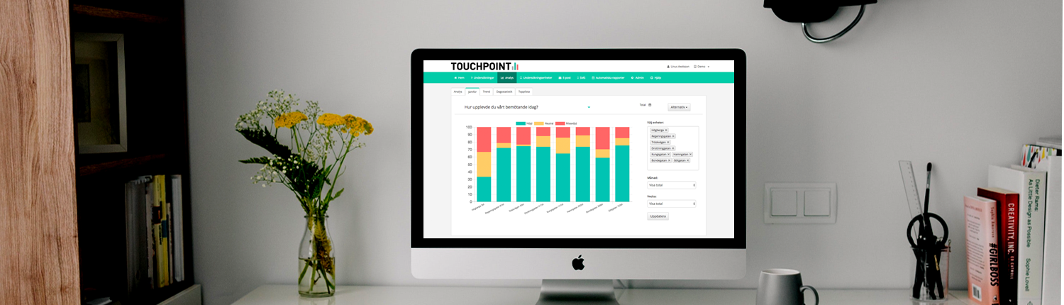 Customer feedback analysis in Touchpoint web-portal